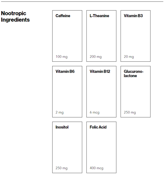 nootropic stack caffeine theanine inositol